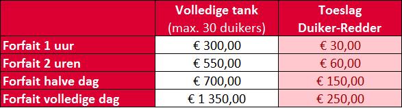 Prijzen privaat duiken 2015