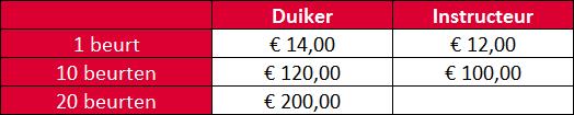 Prijzen publiek duiken 2015